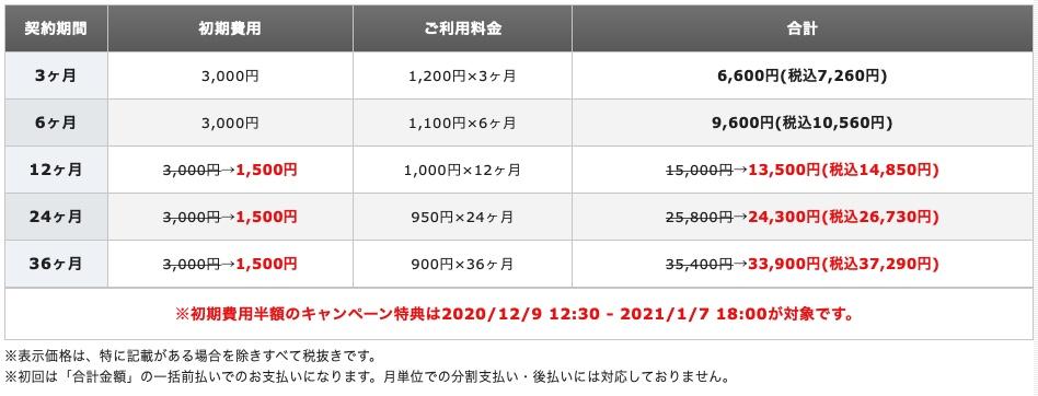 XSARVAR(エックスサーバー)の価格・X10プランの価格