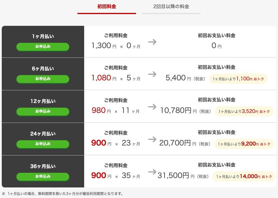 お名前.comレンタルサーバーの価格