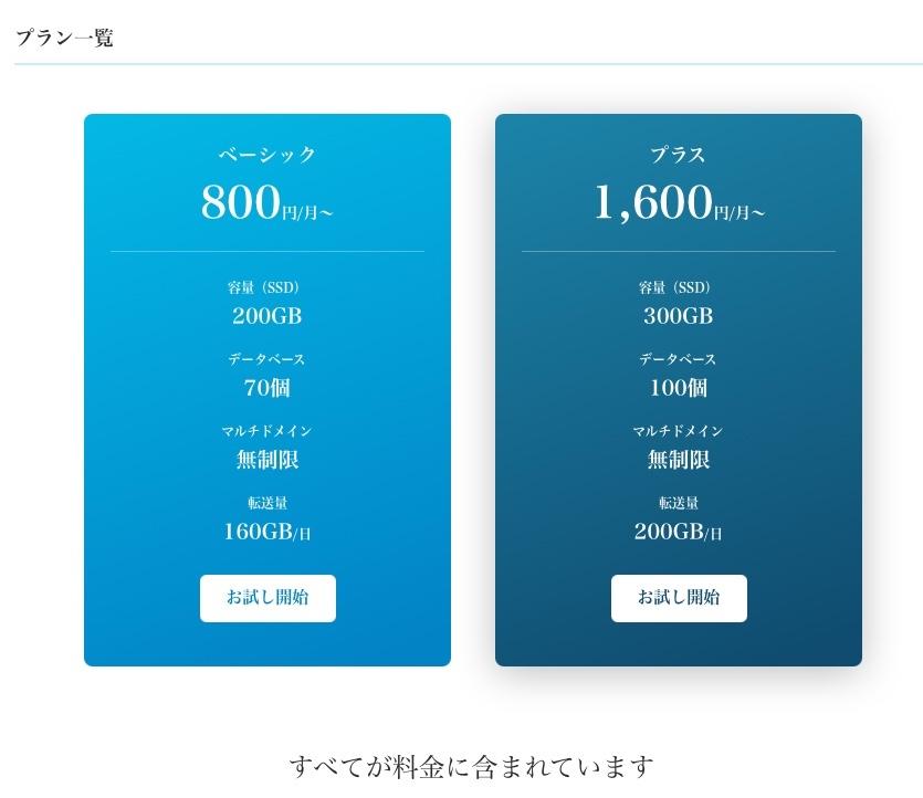 heteml(ヘテムル)レンタルサーバーの価格