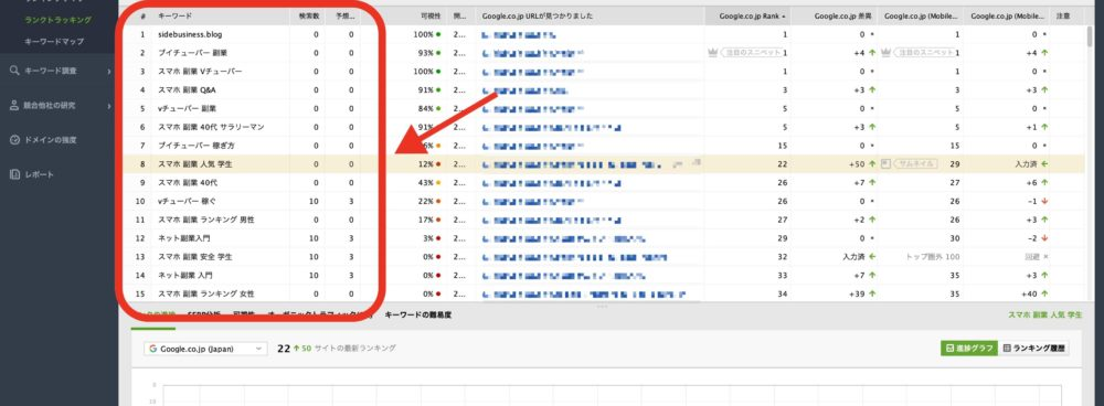 ランクトラッカーでブログの検索意図を把握する方法